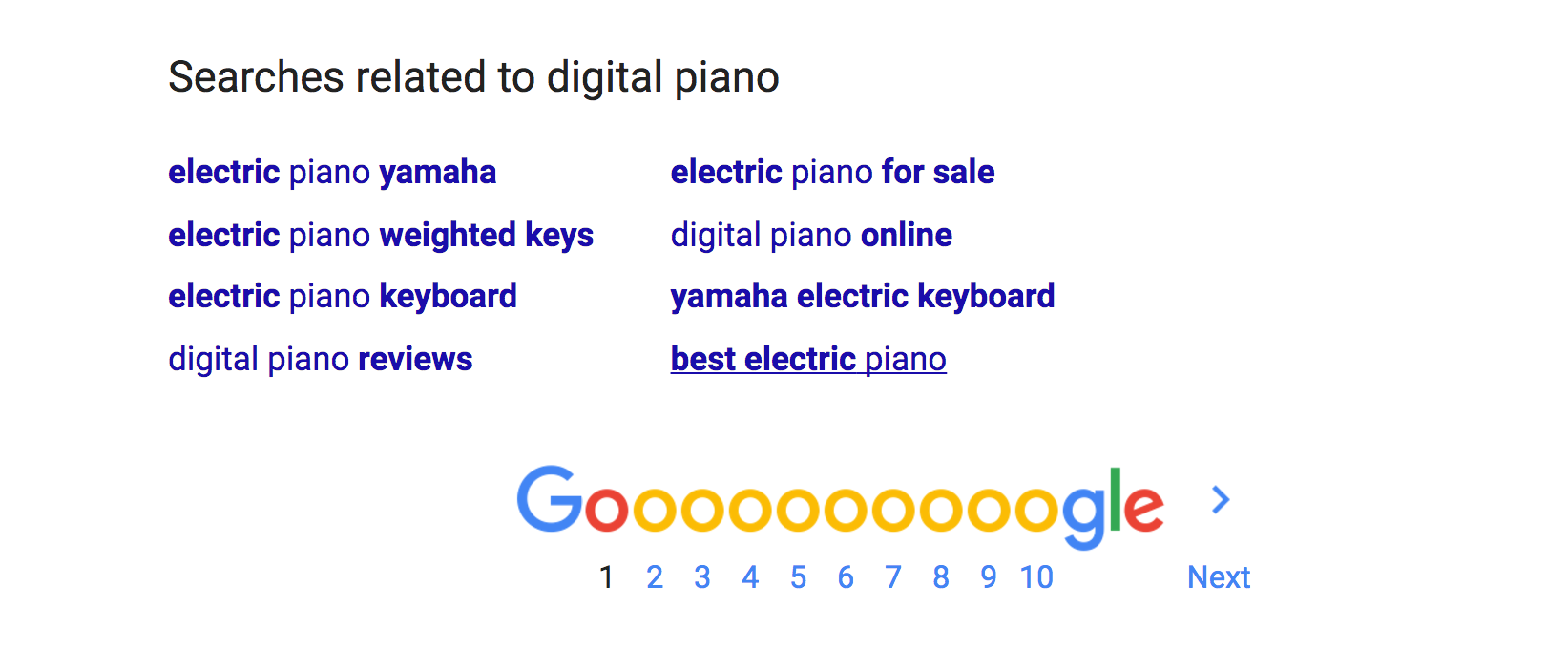 Google keywords search related